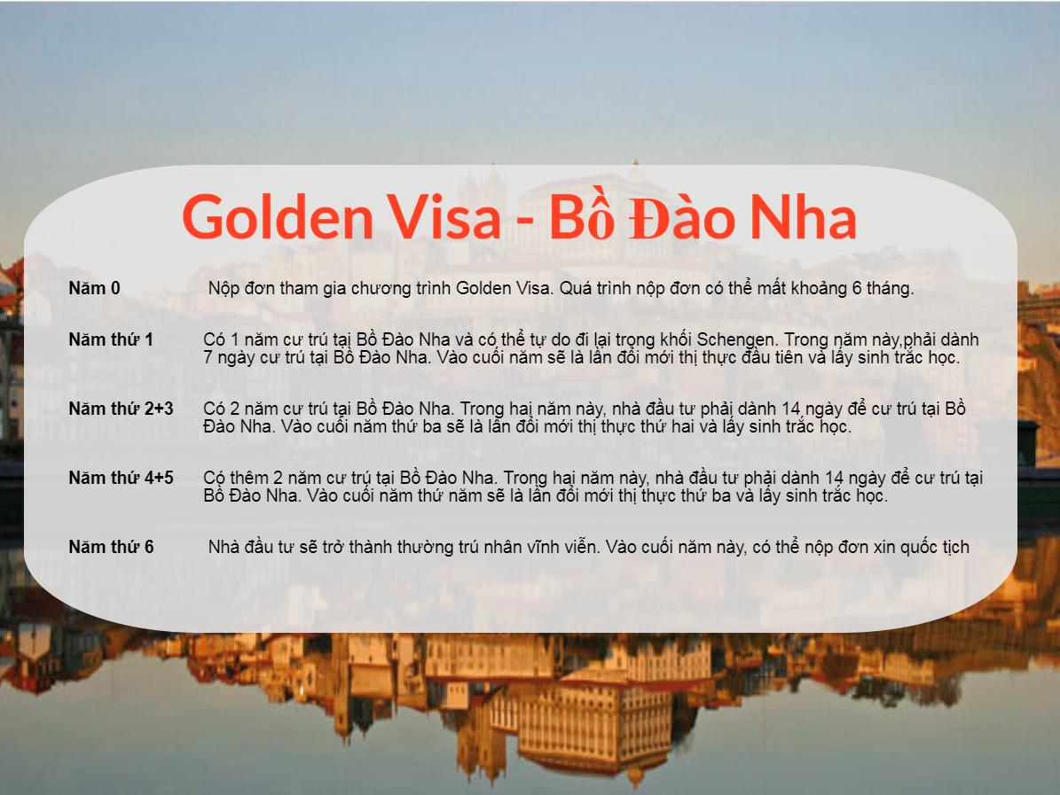 Quá trình Golden Visa Bồ Đào Nha